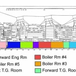 RMS Queen Mary 1 ship power train plan