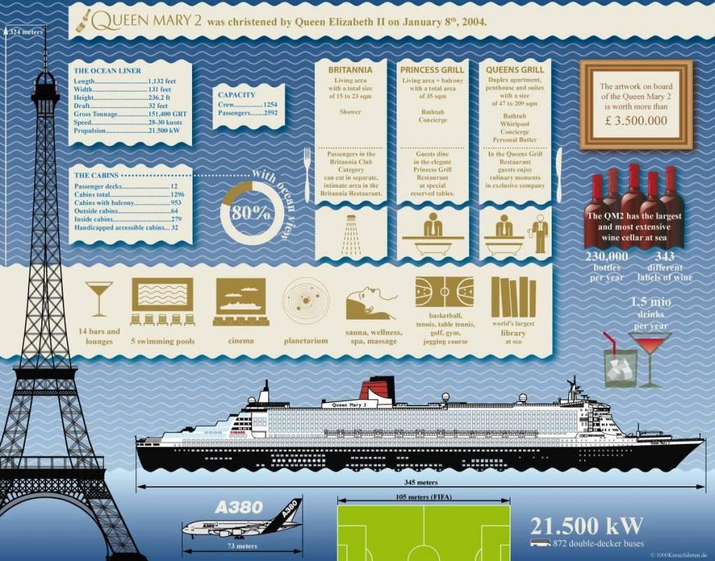 RMS Queen Mary Ship QM - Queen elizabeth cruise ship wikipedia